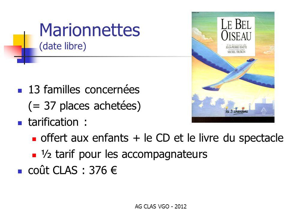 Marionnettes (date libre) 13 familles concernées (= 37 places achetées) tarification : offert aux enfants + le CD et le livre du spectacle ½ tarif pou