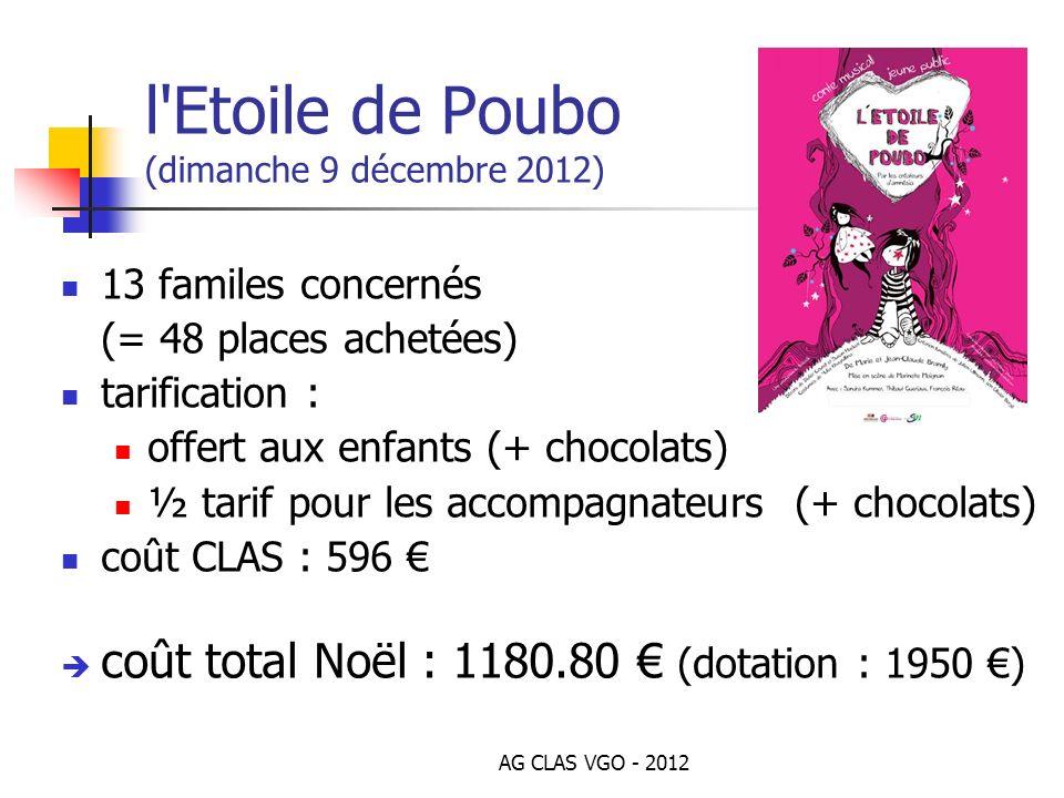 l'Etoile de Poubo (dimanche 9 décembre 2012) 13 familes concernés (= 48 places achetées) tarification : offert aux enfants (+ chocolats) ½ tarif pour