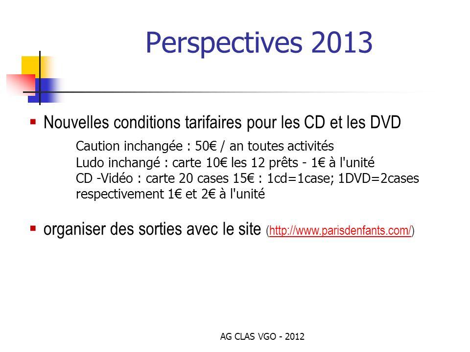 Perspectives 2013 Nouvelles conditions tarifaires pour les CD et les DVD Caution inchangée : 50 / an toutes activités Ludo inchangé : carte 10 les 12