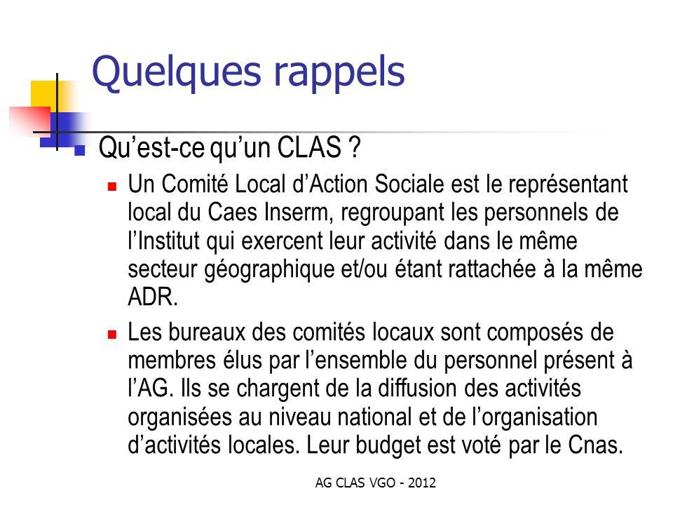 Quelques rappels Quest-ce quun CLAS ? Un Comité Local dAction Sociale est le représentant local du Caes Inserm, regroupant les personnels de lInstitut