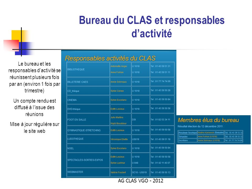 AG CLAS VGO - 2012 Le bureau et les responsables dactivité se réunissent plusieurs fois par an (environ 1 fois par trimestre) Un compte rendu est diff