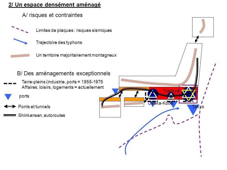 2/ Un espace densément aménagé A/ risques et contraintes B/ Des aménagements exceptionnels ports Trajectoire des typhons Limites de plaques : risques