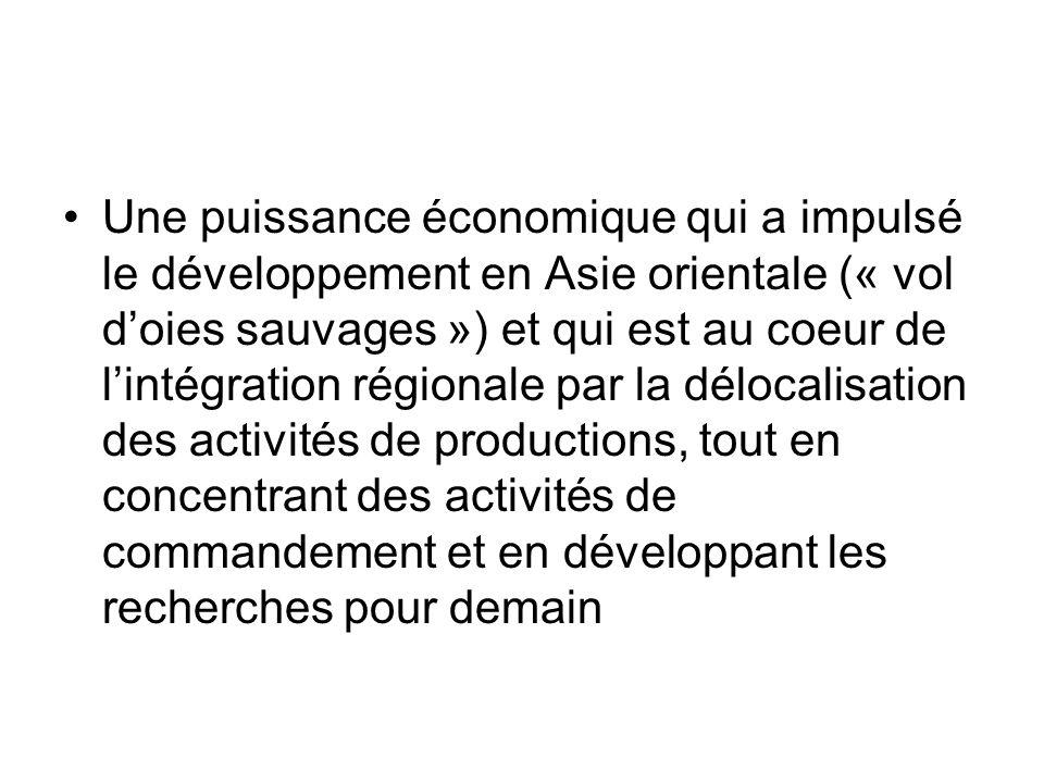Une puissance économique qui a impulsé le développement en Asie orientale (« vol doies sauvages ») et qui est au coeur de lintégration régionale par l