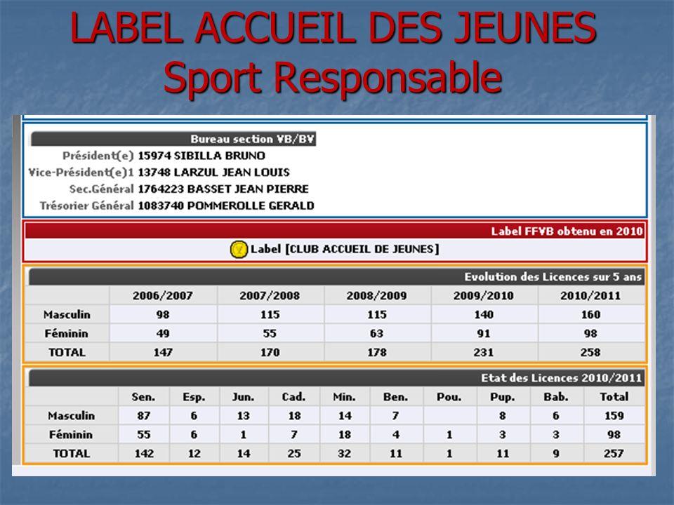 LABEL ACCUEIL DES JEUNES Sport Responsable