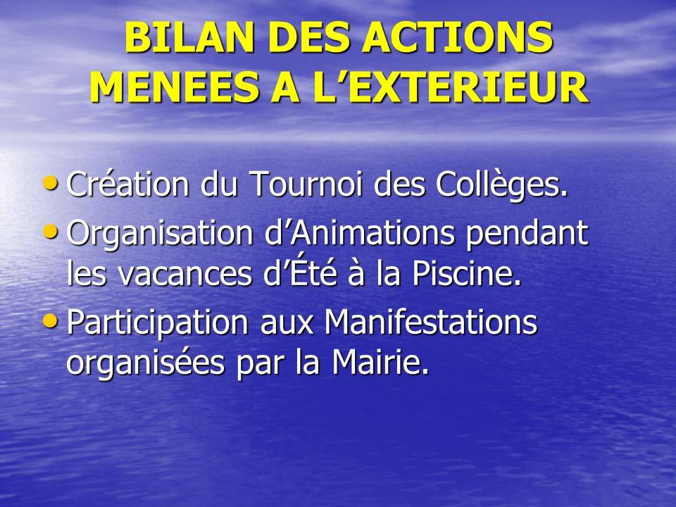 BILAN DES ACTIONS MENEES A LEXTERIEUR Création du Tournoi des Collèges.