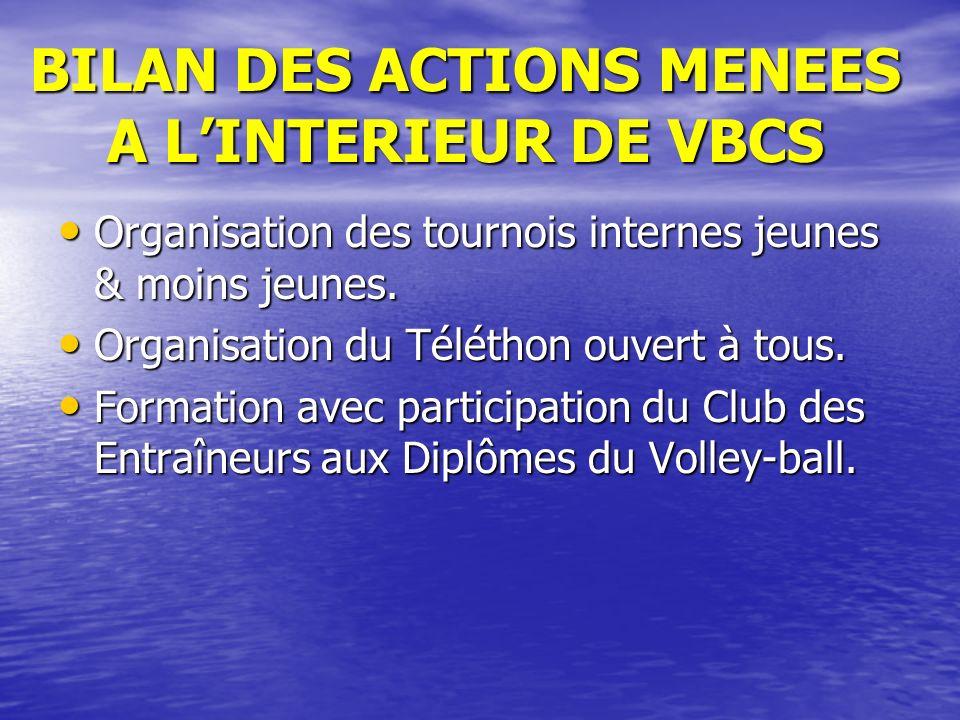 BILAN DES ACTIONS MENEES A LINTERIEUR DE VBCS Organisation des tournois internes jeunes & moins jeunes.