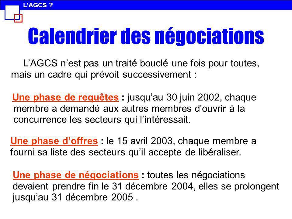Une phase de requêtes : jusquau 30 juin 2002, chaque membre a demandé aux autres membres douvrir à la concurrence les secteurs qui lintéressait. LAGCS
