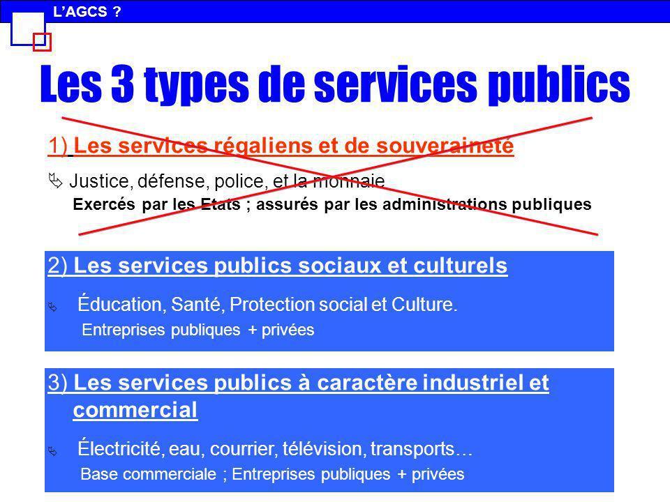 Les 3 types de services publics 1) Les services régaliens et de souveraineté Justice, défense, police, et la monnaie Exercés par les Etats ; assurés p