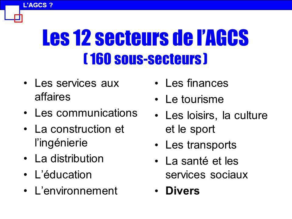 Les 12 secteurs de lAGCS ( 160 sous-secteurs ) Les services aux affaires Les communications La construction et lingénierie La distribution Léducation
