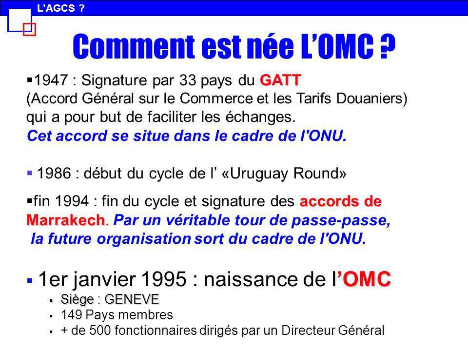 Comment est née LOMC ? GATT 1947 : Signature par 33 pays du GATT (Accord Général sur le Commerce et les Tarifs Douaniers) qui a pour but de faciliter