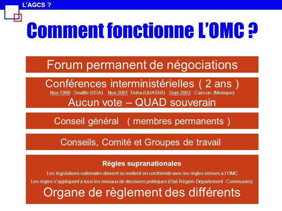 Comment fonctionne LOMC ? Forum permanent de négociations Conférences interministérielles ( 2 ans ) Nov 1999 : Seattle (USA) Nov 2001 :Doha (QUATAR) S