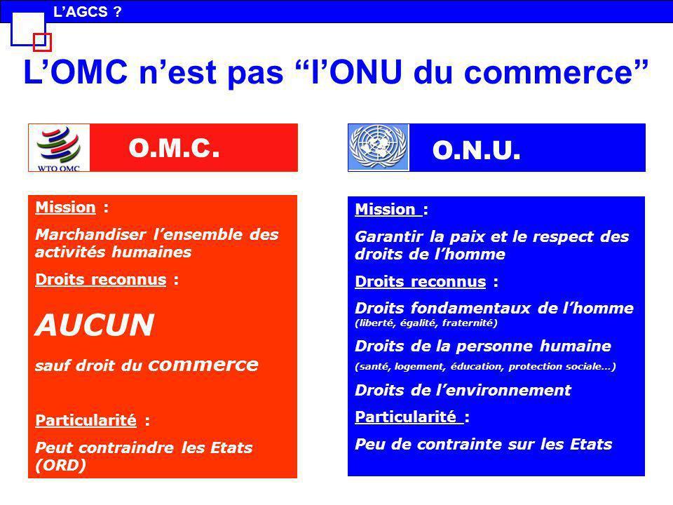 O.N.U. PARTICULARITE O.N.U. LOMC nest pas lONU du commerce LAGCS ? O.M.C. Mission : Marchandiser lensemble des activités humaines Droits reconnus : AU