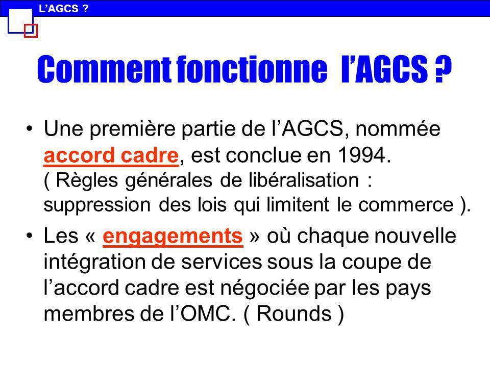Comment fonctionne lAGCS ? Une première partie de lAGCS, nommée accord cadre, est conclue en 1994. ( Règles générales de libéralisation : suppression