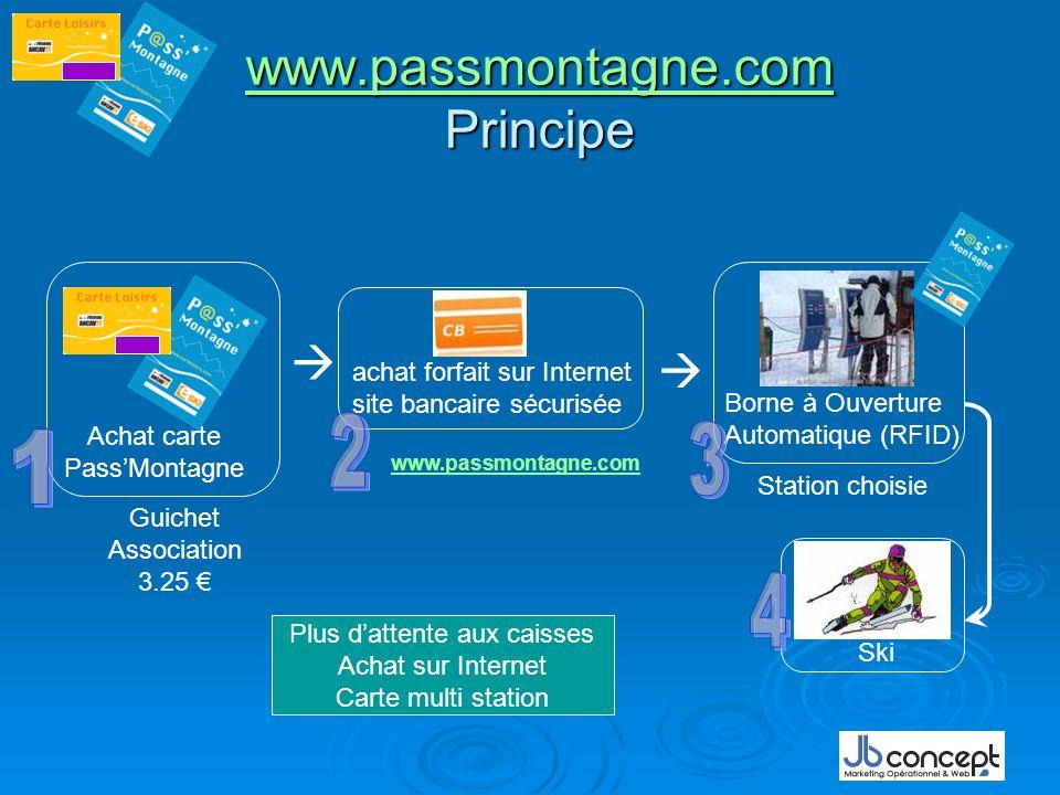 www.passmontagne.com www.passmontagne.com Principe www.passmontagne.com Achat carte PassMontagne Guichet Association 3.25 Ski achat forfait sur Intern