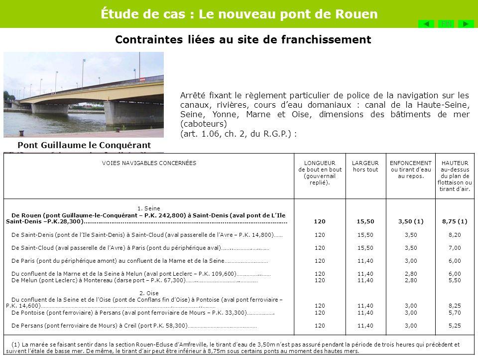 Étude de cas : Le nouveau pont de Rouen VOIES NAVIGABLES CONCERNÉESLONGUEUR de bout en bout (gouvernail replié). LARGEUR hors tout ENFONCEMENT ou tira