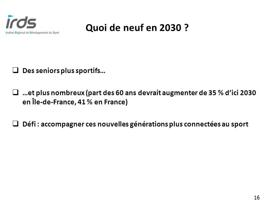 Quoi de neuf en 2030 .