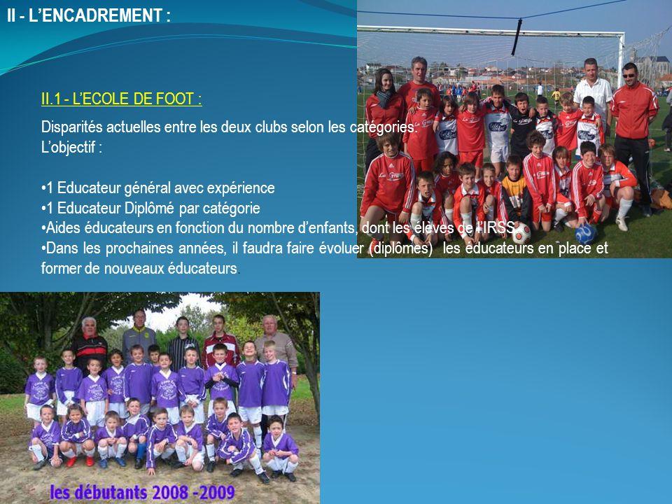 II - LENCADREMENT : II.1 - LECOLE DE FOOT : Disparités actuelles entre les deux clubs selon les catégories.