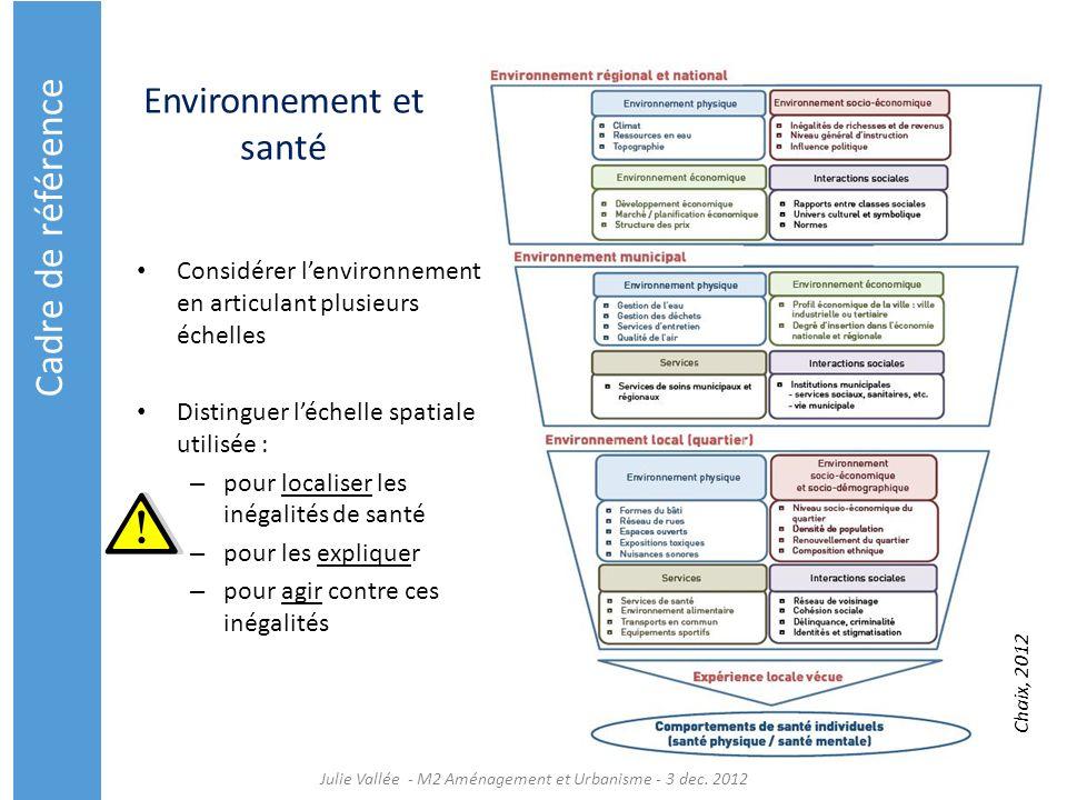 Considérer lenvironnement en articulant plusieurs échelles Distinguer léchelle spatiale utilisée : – pour localiser les inégalités de santé – pour les
