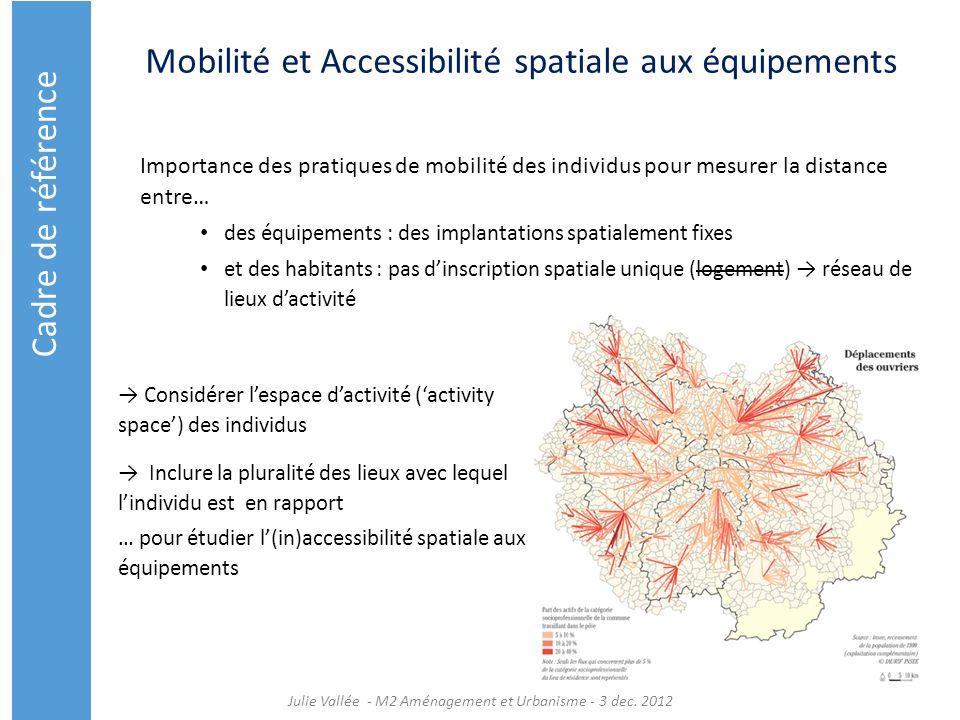 Mobilité et Accessibilité spatiale aux équipements Importance des pratiques de mobilité des individus pour mesurer la distance entre… des équipements