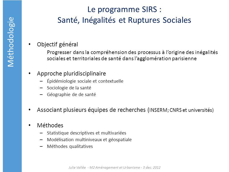 Le programme SIRS : Santé, Inégalités et Ruptures Sociales Objectif général Progresser dans la compréhension des processus à lorigine des inégalités s