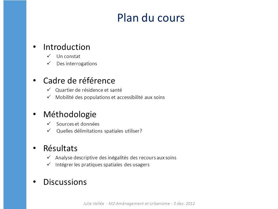Plan du cours Introduction Un constat Des interrogations Cadre de référence Quartier de résidence et santé Mobilité des populations et accessibilité a