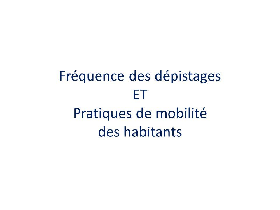 Fréquence des dépistages ET Pratiques de mobilité des habitants