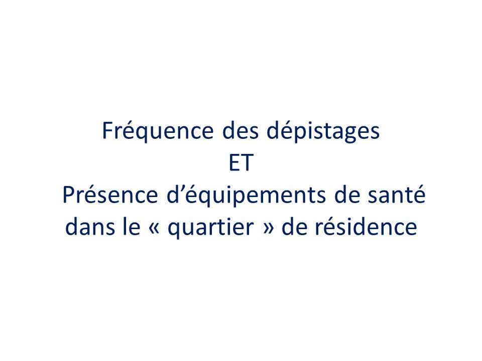 Fréquence des dépistages ET Présence déquipements de santé dans le « quartier » de résidence