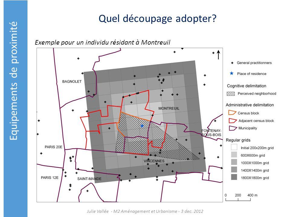 Julie Vallée - M2 Aménagement et Urbanisme - 3 dec. 2012 Exemple pour un individu résidant à Montreuil Equipements de proximité Quel découpage adopter
