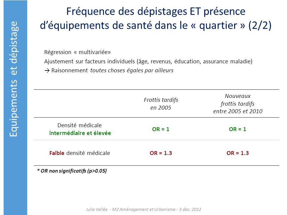 Fréquence des dépistages ET présence déquipements de santé dans le « quartier » (2/2) Julie Vallée - M2 Aménagement et Urbanisme - 3 dec. 2012 Frottis