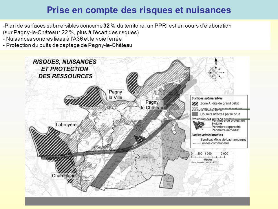 Prise en compte des risques et nuisances -Plan de surfaces submersibles concerne 32 % du territoire, un PPRI est en cours délaboration (sur Pagny-le-C