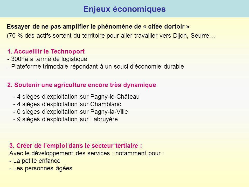 Enjeux économiques Essayer de ne pas amplifier le phénomène de « citée dortoir » (70 % des actifs sortent du territoire pour aller travailler vers Dij