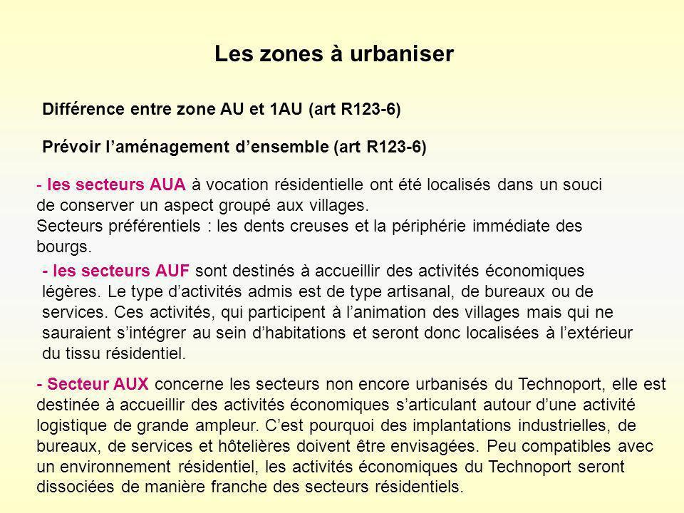 Les zones à urbaniser Différence entre zone AU et 1AU (art R123-6) Prévoir laménagement densemble (art R123-6) - les secteurs AUA à vocation résidenti