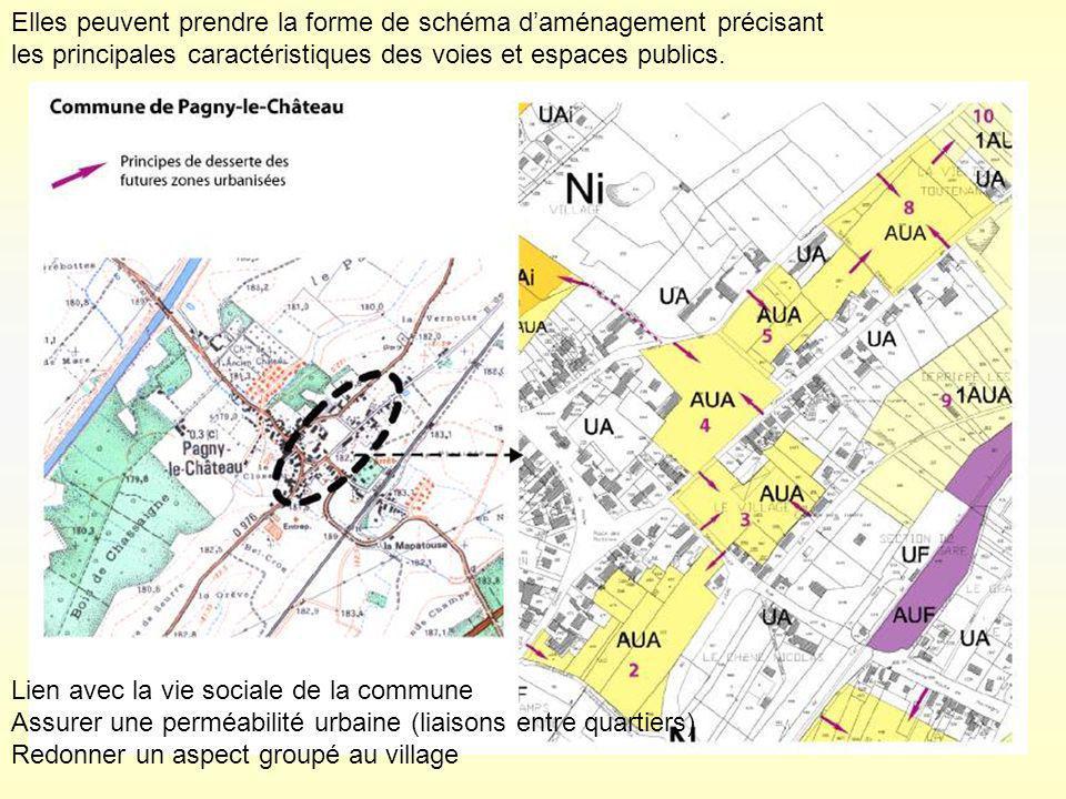 Elles peuvent prendre la forme de schéma daménagement précisant les principales caractéristiques des voies et espaces publics. Lien avec la vie social