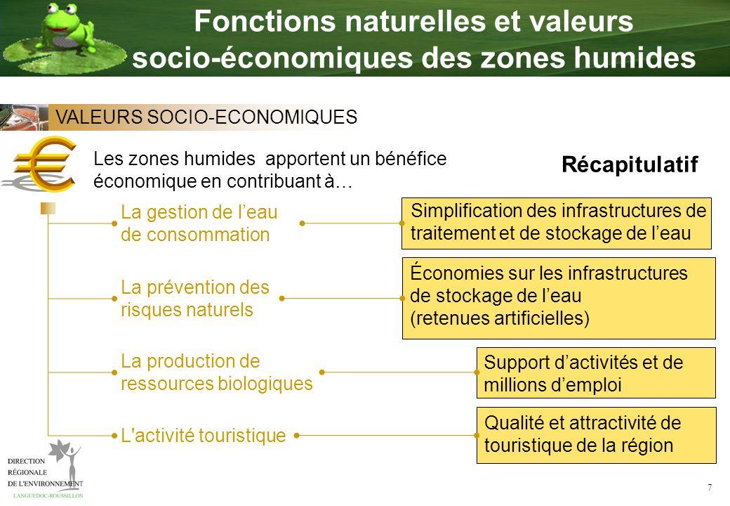 7 Simplification des infrastructures de traitement et de stockage de leau La gestion de leau de consommation La prévention des risques naturels La pro