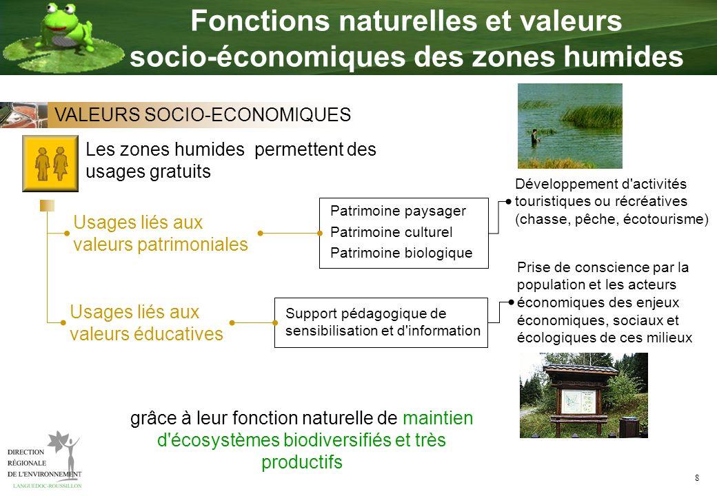 8 Patrimoine paysager Patrimoine culturel Patrimoine biologique Support pédagogique de sensibilisation et d'information Usages liés aux valeurs patrim