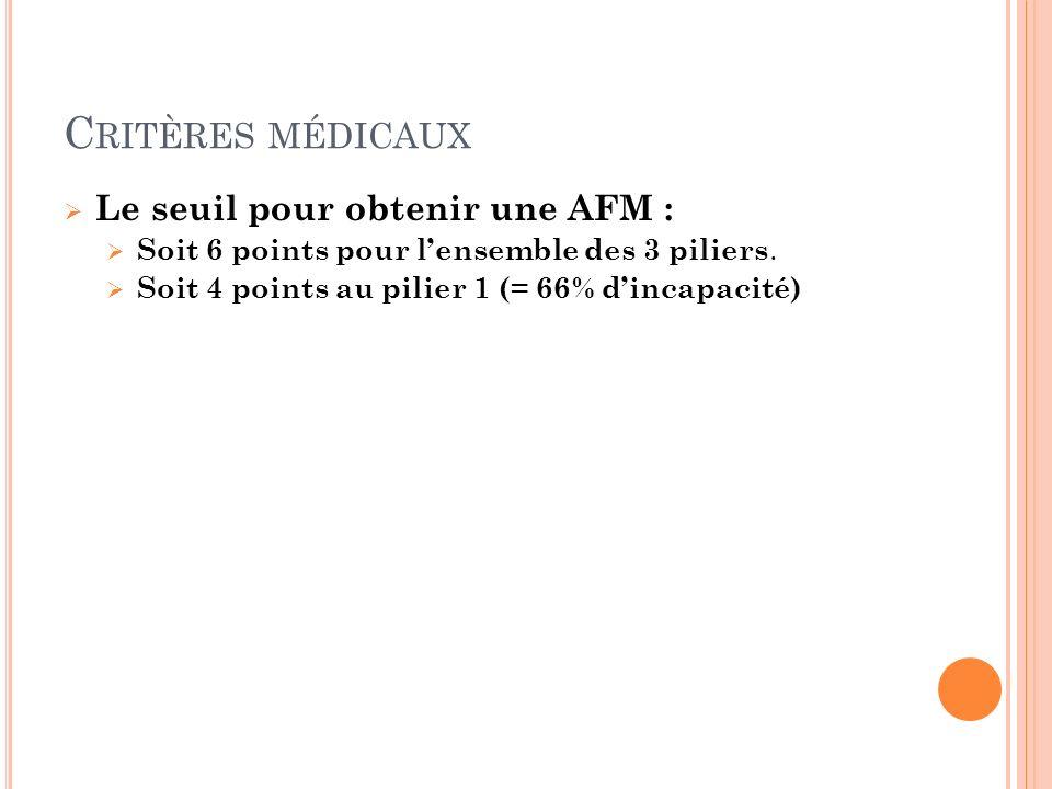 C RITÈRES MÉDICAUX Le seuil pour obtenir une AFM : Soit 6 points pour lensemble des 3 piliers. Soit 4 points au pilier 1 (= 66% dincapacité)