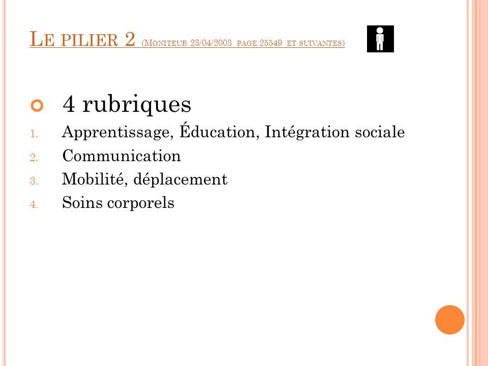 L E PILIER 2 (M ONITEUR 23/04/2003 PAGE 25549 ET SUIVANTES ) 4 rubriques 1. Apprentissage, Éducation, Intégration sociale 2. Communication 3. Mobilité