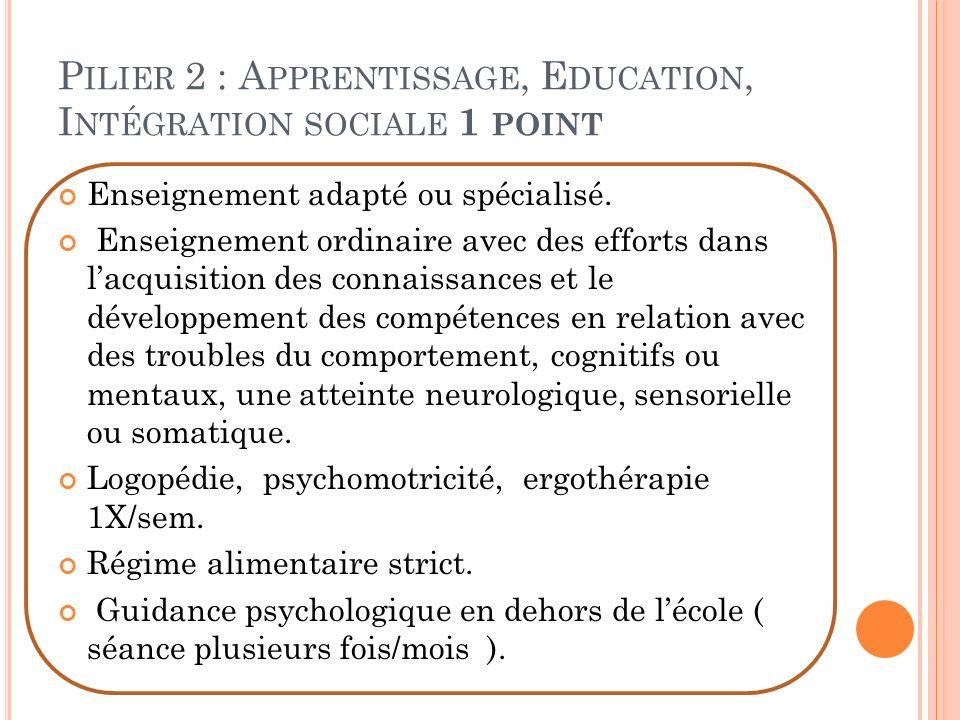P ILIER 2 : A PPRENTISSAGE, E DUCATION, I NTÉGRATION SOCIALE 1 POINT Enseignement adapté ou spécialisé. Enseignement ordinaire avec des efforts dans l