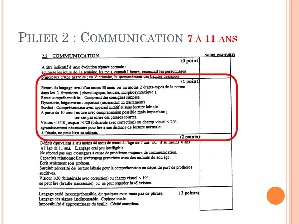 P ILIER 2 : C OMMUNICATION 7 À 11 ANS