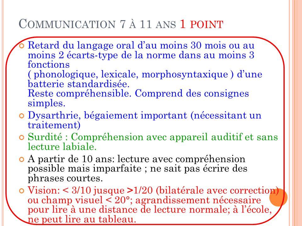C OMMUNICATION 7 À 11 ANS 1 POINT Retard du langage oral dau moins 30 mois ou au moins 2 écarts-type de la norme dans au moins 3 fonctions ( phonologi