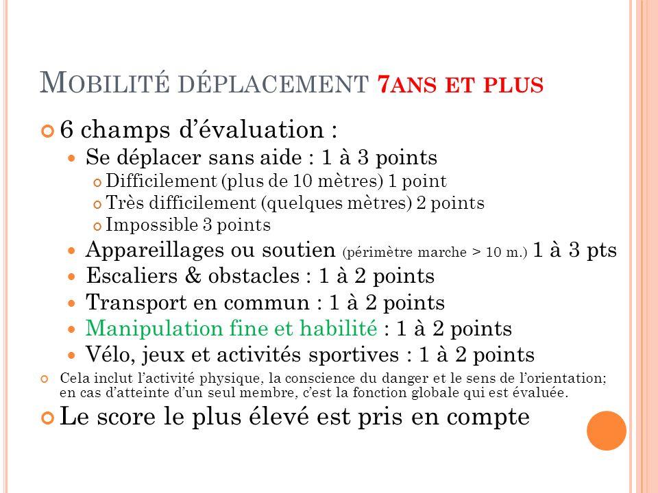 M OBILITÉ DÉPLACEMENT 7 ANS ET PLUS 6 champs dévaluation : Se déplacer sans aide : 1 à 3 points Difficilement (plus de 10 mètres) 1 point Très diffici