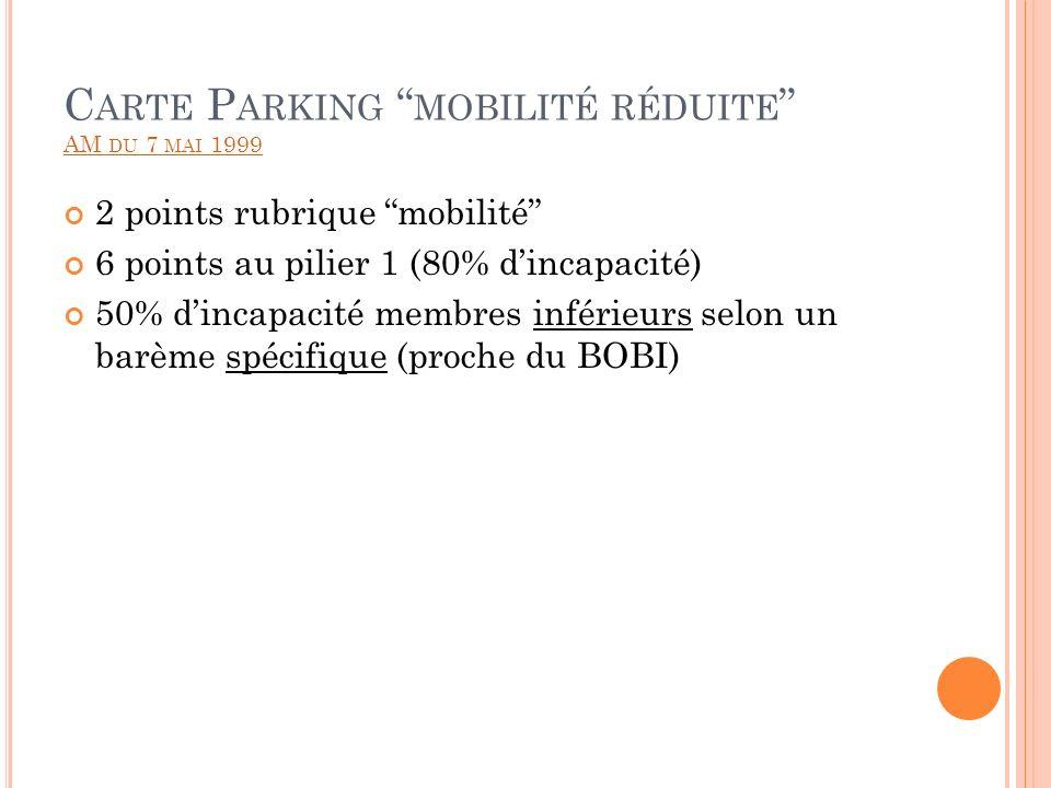 C ARTE P ARKING MOBILITÉ RÉDUITE AM DU 7 MAI 1999 AM DU 7 MAI 1999 2 points rubrique mobilité 6 points au pilier 1 (80% dincapacité) 50% dincapacité m