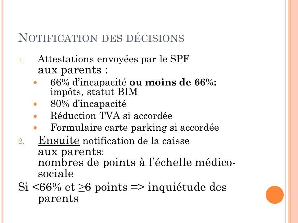 N OTIFICATION DES DÉCISIONS 1. Attestations envoyées par le SPF aux parents : 66% dincapacité ou moins de 66%: impôts, statut BIM 80% dincapacité Rédu