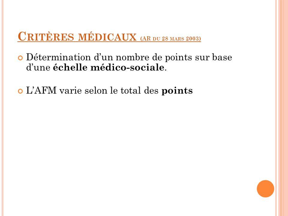 C RITÈRES MÉDICAUX (AR DU 28 MARS 2003) Détermination dun nombre de points sur base dune échelle médico-sociale. LAFM varie selon le total des points