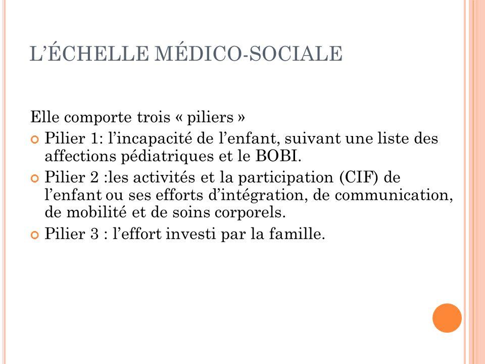 LÉCHELLE MÉDICO-SOCIALE Elle comporte trois « piliers » Pilier 1: lincapacité de lenfant, suivant une liste des affections pédiatriques et le BOBI. Pi