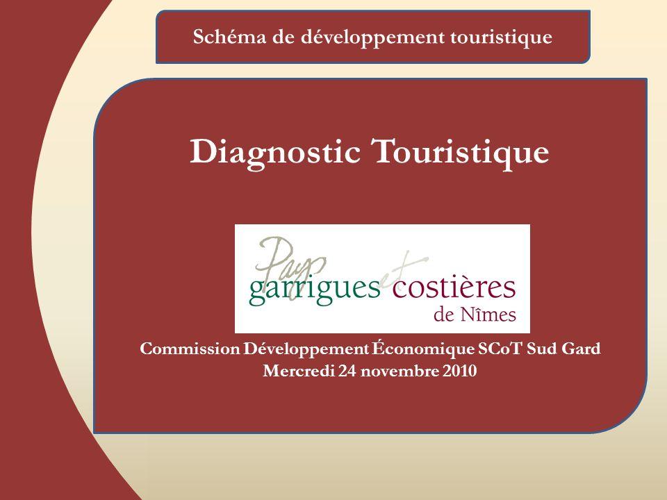 Schéma directeur de développement touristique Etat des lieux et diagnostic touristique Contenu de la présentation 1.