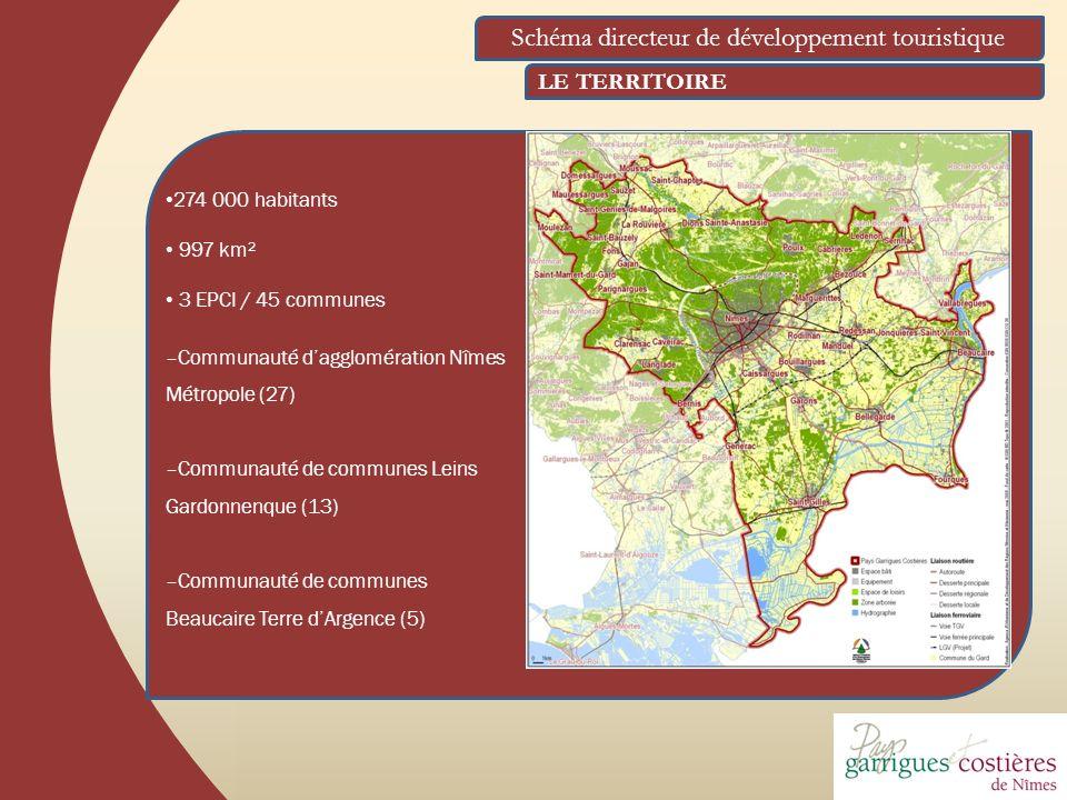 Offre dhébergement et de restauration en quelques chiffres le Pays représente 8% de la capacité daccueil du Gard soit 7000 lits marchands 61% de ces 8% sont situé à Nîmes 40% des lits dhôtels du Gard dont 64% à Nîmes 2,3% des lits de camping, dont 63% à Nîmes, 2 aires de camping car 7% des gîtes dont 80% de 3*, 8% des Clévacances dont 62% de 2* Schéma directeur de développement touristique Etat des lieux et diagnostic: Les grands constats