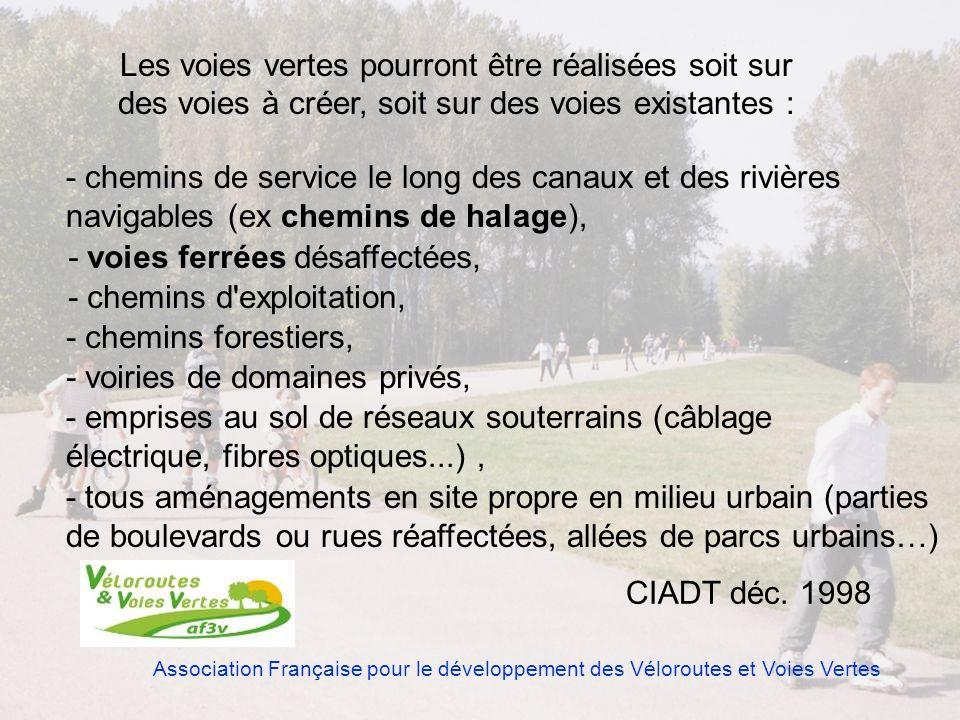 Association Française pour le développement des Véloroutes et Voies Vertes - tous aménagements en site propre en milieu urbain (parties de boulevards