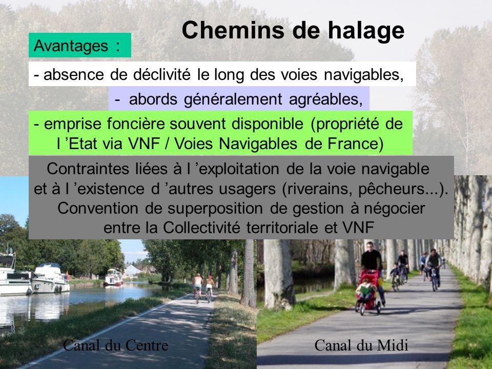 Association Française de développement des Véloroutes et Voies Vertes Avantages : Chemins de halage - absence de déclivité le long des voies navigable