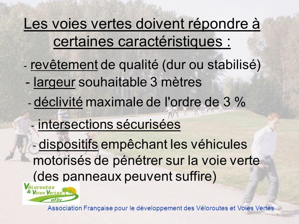 Association Française pour le développement des Véloroutes et Voies Vertes - largeur souhaitable 3 mètres - dispositifs empêchant les véhicules motori